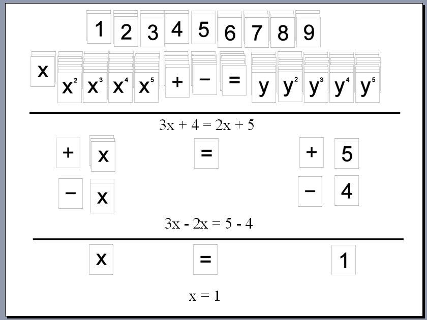 Algebra That Works Cards